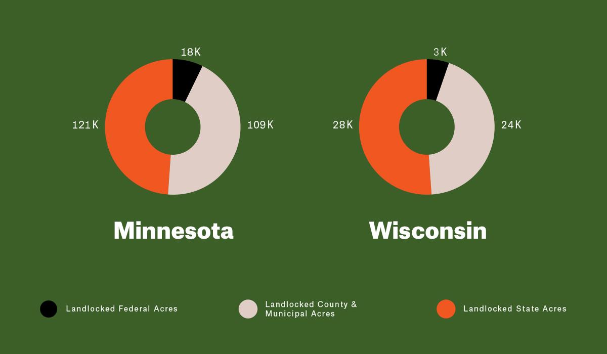 Landlock-Midwest_2.jpg?mtime=20200729100140#asset:84781